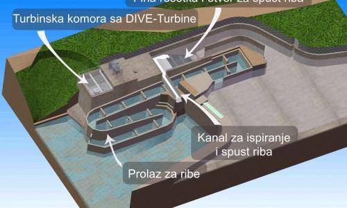DIVE-Turbine_RIvesG50011.500x300-crop.jpg